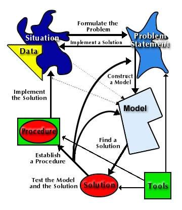 Qualitative Research Methods & Methodology - atlasticom
