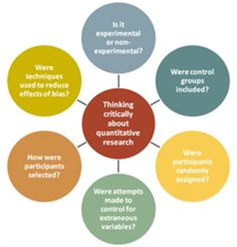 Writing up your PhD Qualitative Research