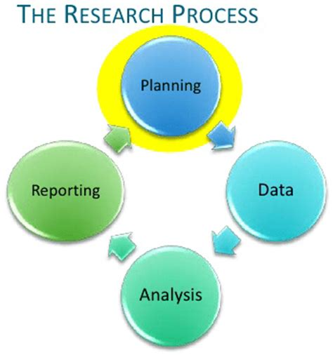 qualitative dissertations - Research Database